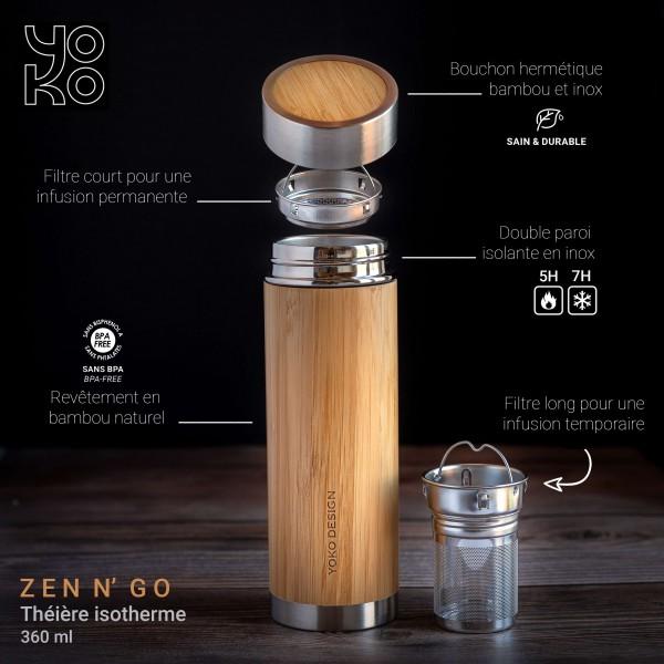 Zenngo